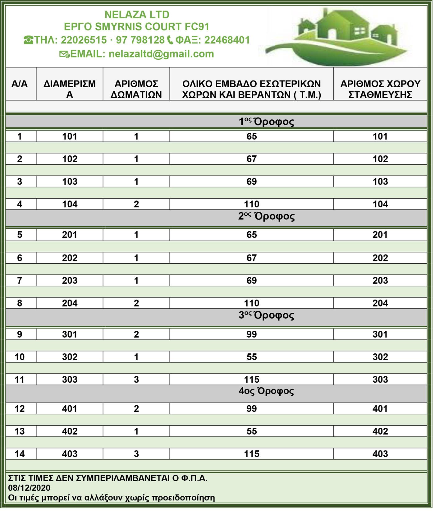 FC91-SMIRNIS-COURT--DIAMERISMATA